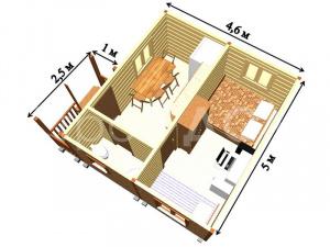 """""""АВАНГАРД""""-садовые домики в покрасе тёплые. Строительство в Клину с доставкой."""